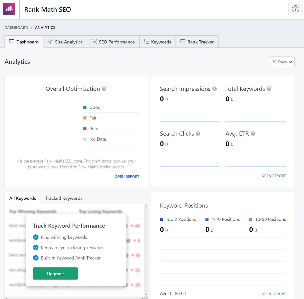 Rank Math Analytics interface